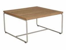 baro stolik